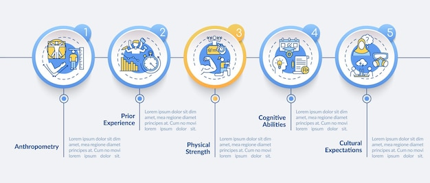 Иллюстрация шаблона инфографики человеческих возможностей