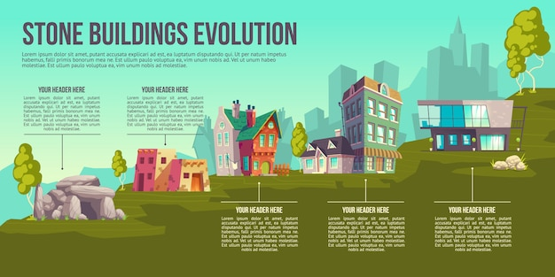 Human dwelling evolution from prehistoric age to modern times cartoon vector infographics with stone cave, ancient hat, cottage houses and contemporary mansion, city buildings illustration