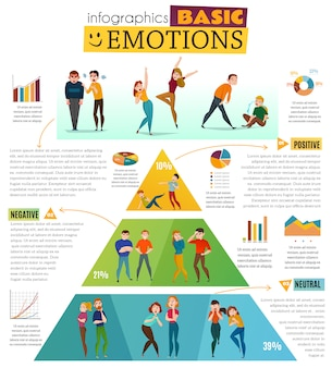 Human emotions infographic set with positive and negative feelings