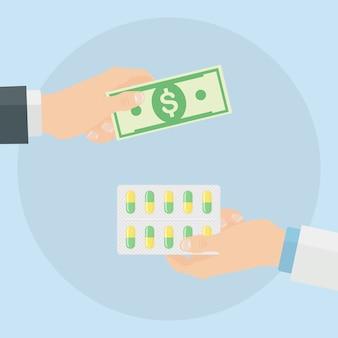 人間の手はお金と丸薬の水ぶくれを持っています。健康管理。