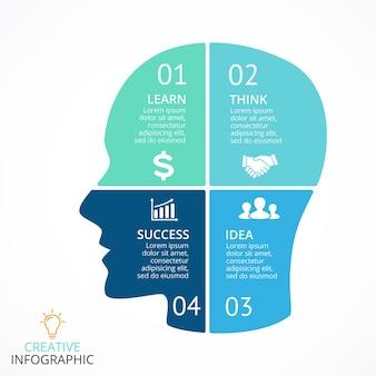 인간의 머리 infographic 생성 아이디어 교육 벡터 프레 젠 테이 션 템플릿 창의적 사고