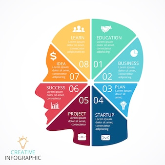Human head infographic generating ideas educational vector presentation template creative thinking