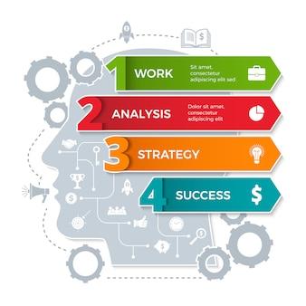 人間の頭のインフォグラフィック。グローバルビジネスプロセス脳のベクトルのデザインテンプレートで概念的なアイデア