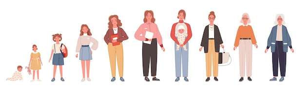 さまざまな時代の人間のライフ サイクル。赤ちゃん、子供、ティーンエイジャー、大人、老人の成長と老化の女性キャラクター。