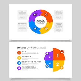Human resource infographic