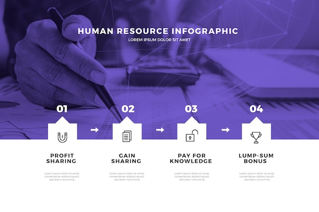 Human resources infographic