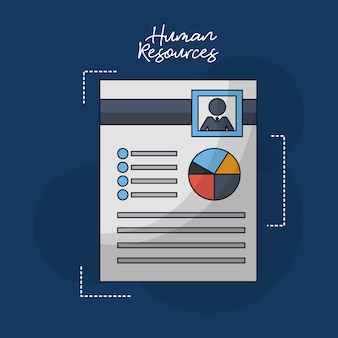 Human resources related
