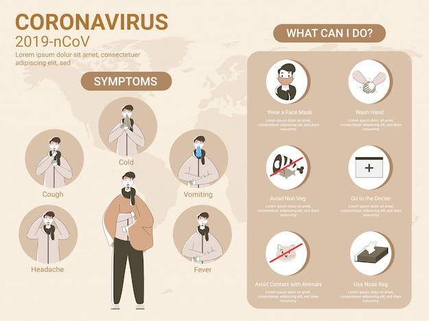 Human showing coronavirus symptoms with prevention tips