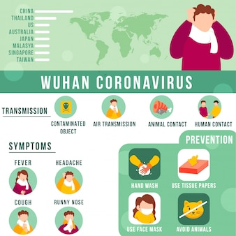 Human showing coronavirus symptoms with transmission and prevention information in wuhan, affected countries.