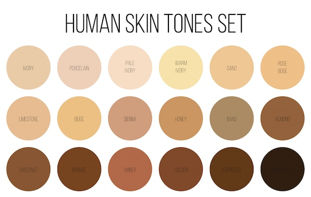 Human skin tone face, body color palette set.