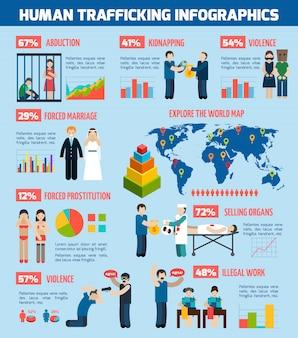 Human Trafficking Report Infographic Layout Chart