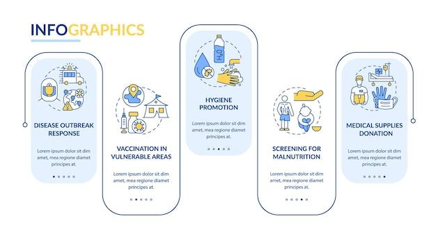 Шаблон инфографики вектора гуманитарного здоровья. элементы дизайна набросков благотворительной презентации. визуализация данных за 5 шагов. информационная диаграмма временной шкалы процесса. макет рабочего процесса с иконками линий