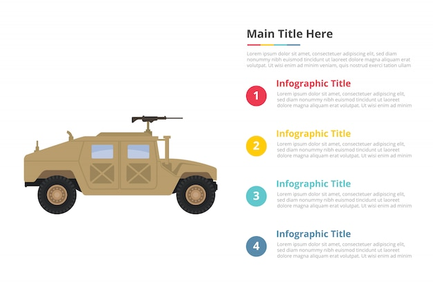 Humvee military infographics template with four points