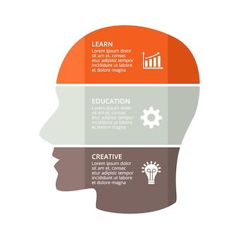 Хунань голова вектор образовательная инфографика шаблон слайда презентации круговая диаграмма