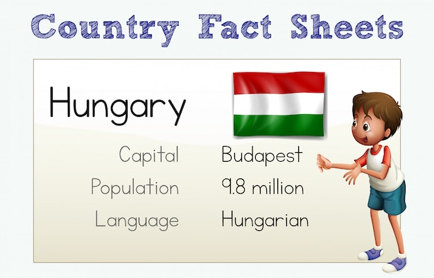 Hungary  country fact sheet with character