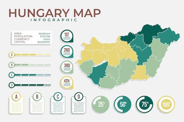 ハンガリーの地図のインフォグラフィックフラットデザイン