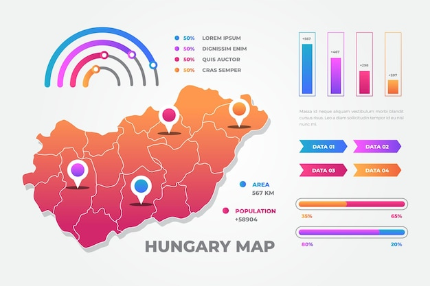 Hungary map infographics template