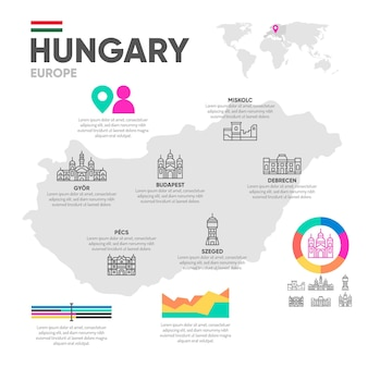 Инфографика карты венгрии