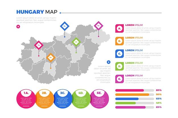 ハンガリーの地図のインフォグラフィック