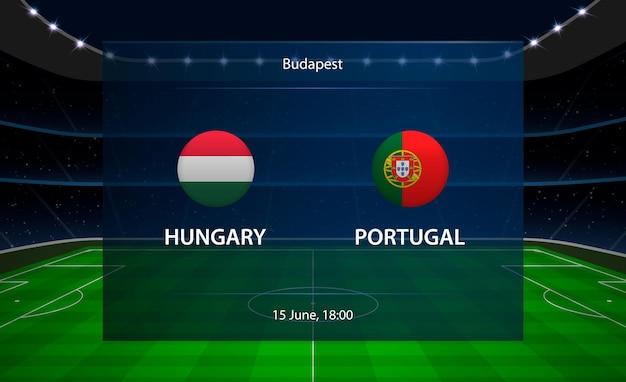 ハンガリー対ポルトガルのサッカースコアボード。
