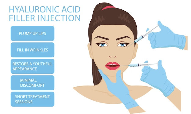 Hyaluronic acid facial injection effects and benefits.