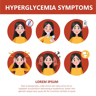 Симптомы и признаки гипергликемии. затуманенное зрение, головокружение