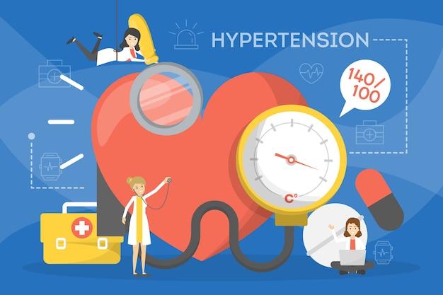 Понятие гипертонии. идея высокого кровяного давления, диагностика проблем со здоровьем. измерение пульса. иллюстрация в мультяшном стиле