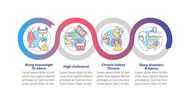 高血圧の危険因子ベクトルインフォグラフィックテンプレート。肥満のプレゼンテーションのアウトラインデザイン要素であること。 4つのステップによるデータの視覚化。タイムライン情報チャートを処理します。線アイコン付きのワークフローレイアウト