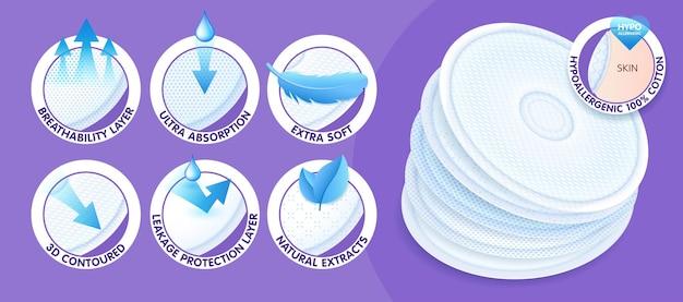 Гипоаллергенные многослойные одноразовые прокладки для груди, обеспечивающие отличную воздухопроницаемость