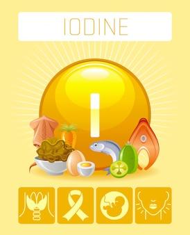 Йод i минеральная витаминная добавка иконы. еда и напитки символ здорового питания, 3d медицинской инфографики плакат шаблон. плоский дизайн преимуществ