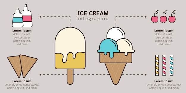 Ice cream dessert flat style infographic template with ingredients.