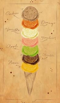 Ice cream menu kraft