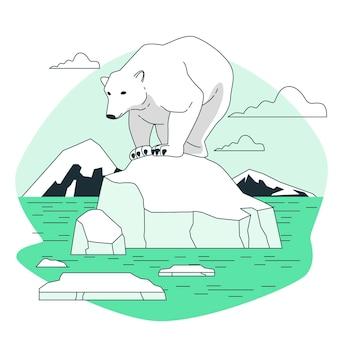 氷の融解の概念図