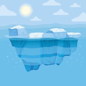 氷山ブロックと太陽の北極のシーンの風景