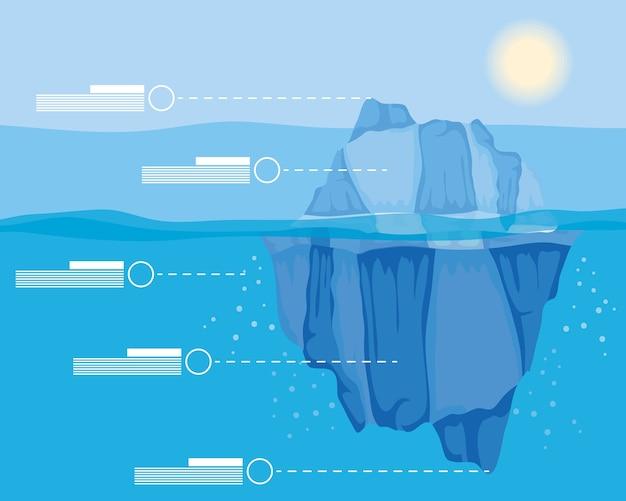 Блок айсберга и солнце с инфографическим пейзажем арктической сцены