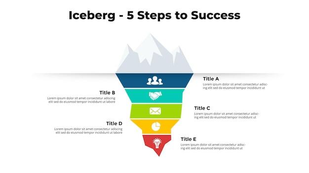 氷山のインフォグラフィック成功への5つのステップクリエイティブチャート