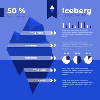 Iceberg infographic concept