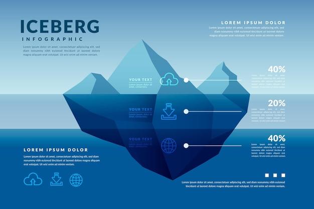 氷山インフォグラフィックコンセプト