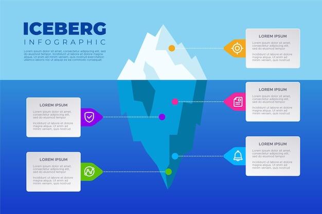 빙산 infographic 개념