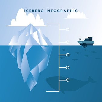 Инфографика айсберга с облаками кита и дизайн корабля, анализ данных и информационная тема.