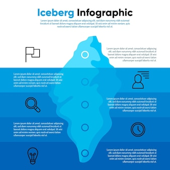 Iceberg infographic with details