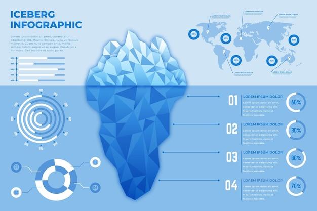 Infografica di iceberg