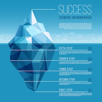 青い海の水ビジネスのインフォグラフィックと氷山。