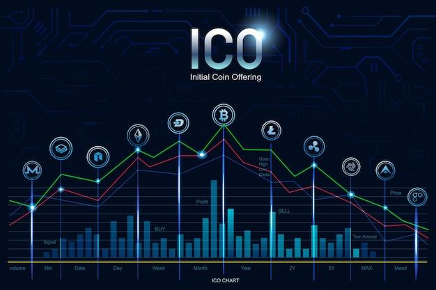 Ico, первоначальная концепция инвестирования монет, карта монет.
