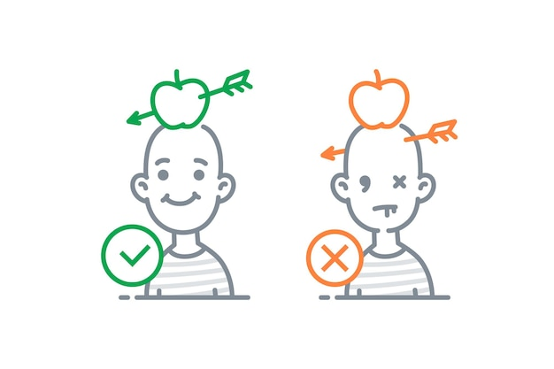 頭にリンゴを持った男性のアイコン矢印ターゲット