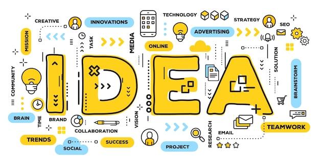 アイデア、ラインアイコンとタグクラウドと黄色の単語のレタリングのタイポグラフィ