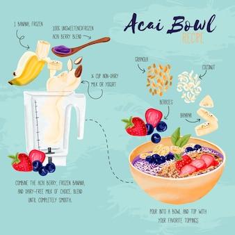Illustrated acai bowl recipe