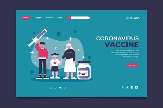 図解コロナウイルスワクチンのランディングページテンプレート