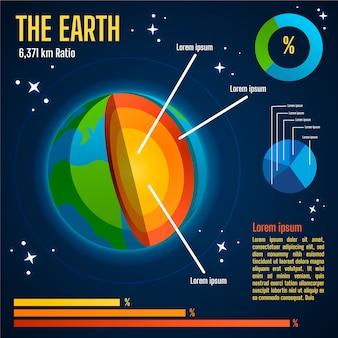図解地球構造カラフルなインフォグラフィック