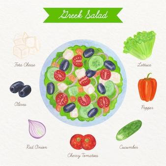 イラスト入りのヘルシーサラダのレシピ